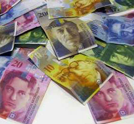 Banknoten Schweiz
